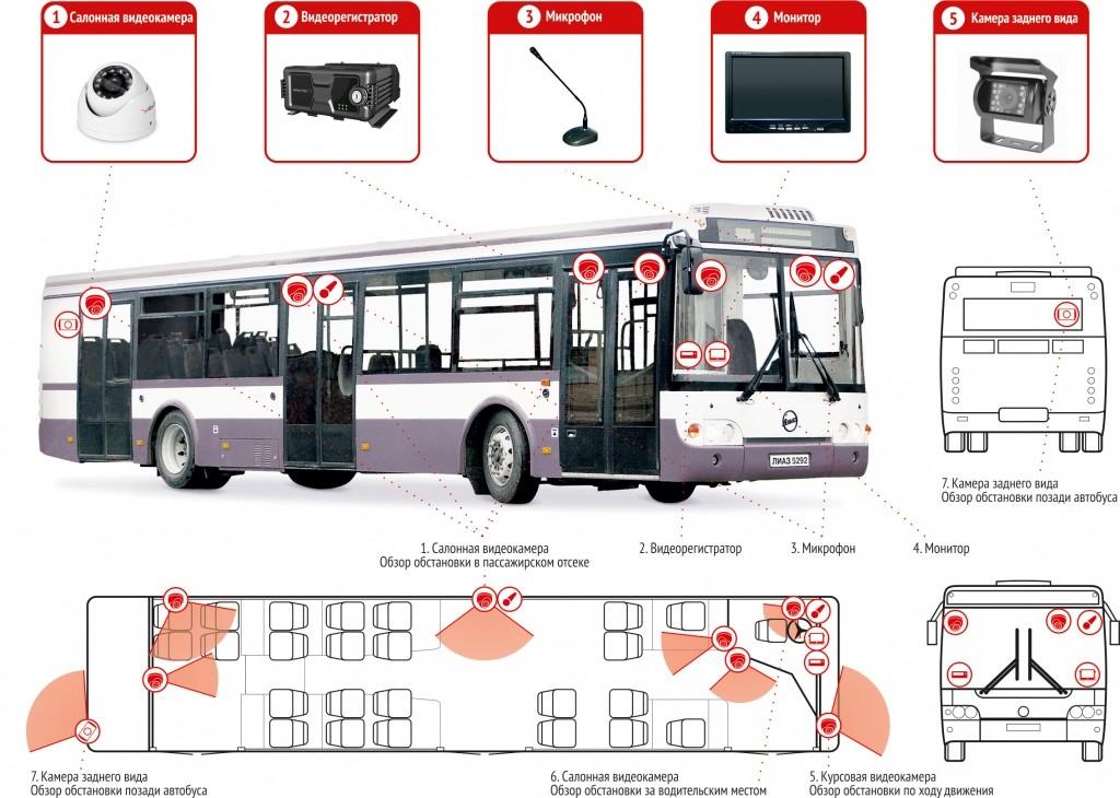 видео в автобус
